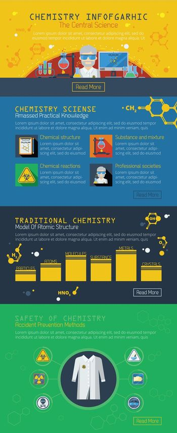 Chemistry Infographics Layout