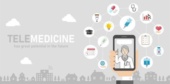 Telemedicine,  telehealth concept banner illustration