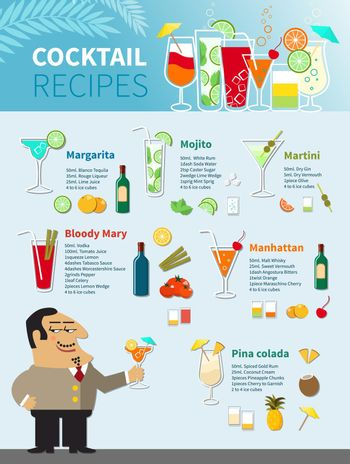Cocktail Recipes Poster