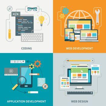 Website Development Picture Set