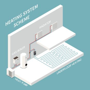 Heating System Composition