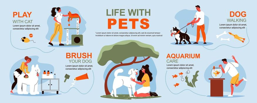 Life With Pets Infographics
