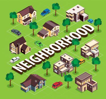 Suburban Houses Isometric Flowchart