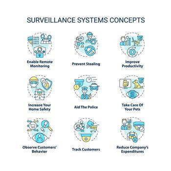 Surveillance systems concept icons set
