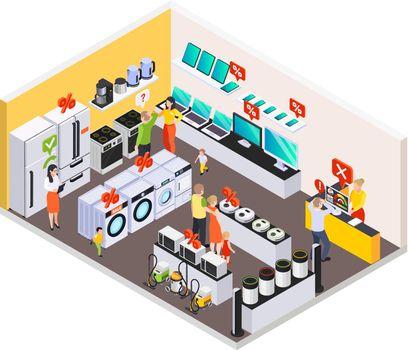Household Appliances Loan Composition