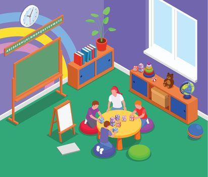 Elementary Education Background