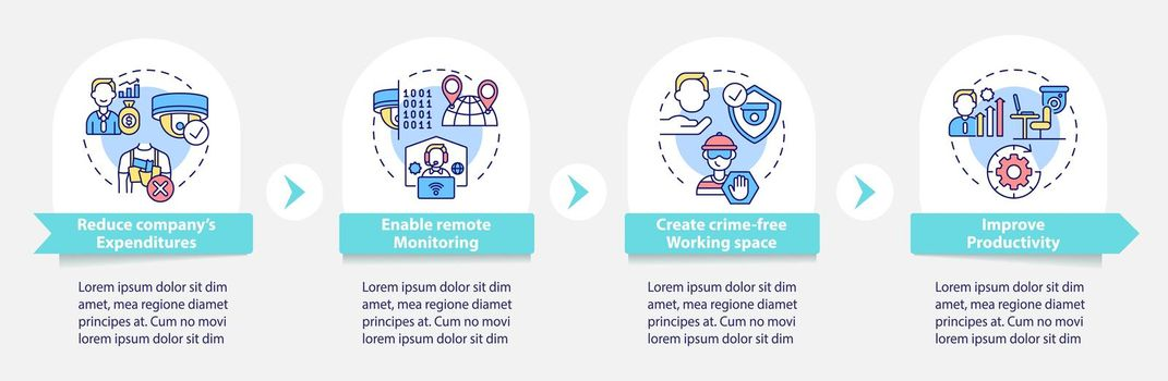 Surveillance system vector infographic template