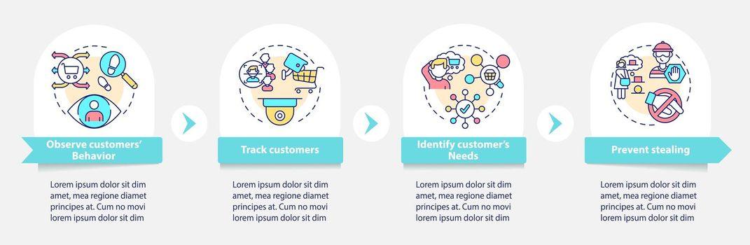 Customers behavior vector infographic template