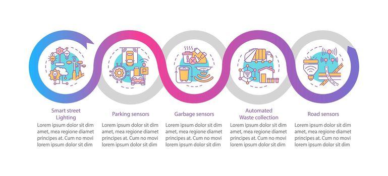 Smart city infrastructure vector infographic template