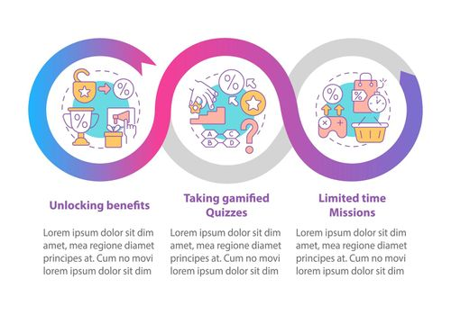 Gamified reward programs examples vector infographic template