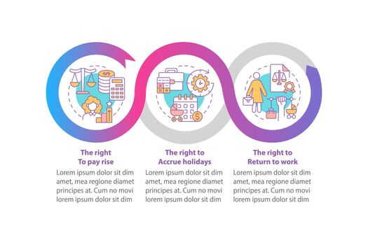 Maternity leave rights vector infographic template
