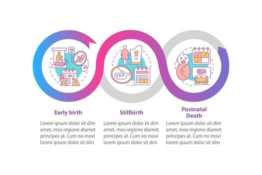 Maternity leave entitlement cases vector infographic template