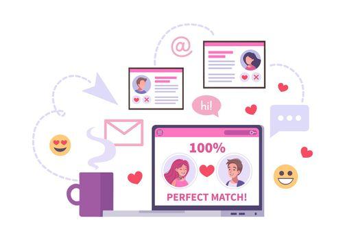 Perfect Match App Composition