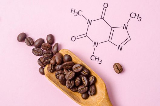 Structural chemical formula of caffeine molecule with roasted coffee beans.