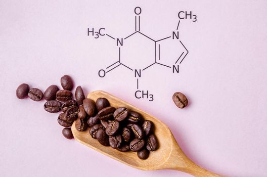 Structural chemical formula of caffeine molecule with roasted coffee beans. Caffeine is a central nervous system stimulant.