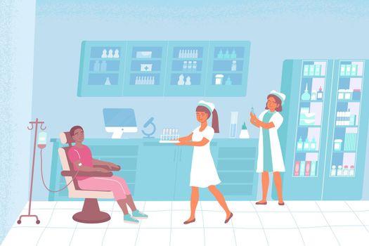 Nurse Laboratory Composition