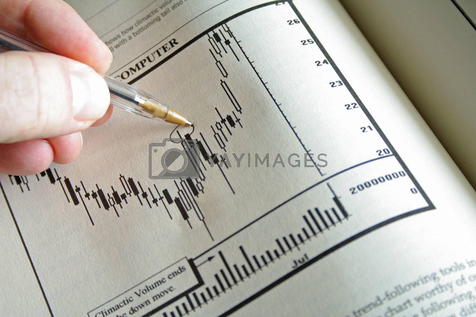 Hand drawing circle around chart patterns