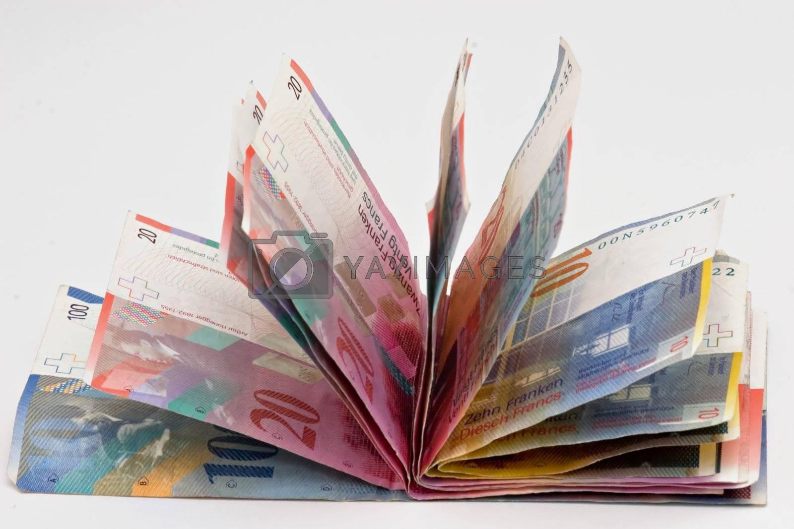Swiss franc bills