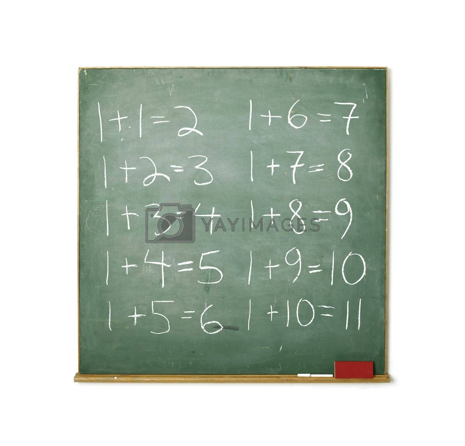 Old chalkboard with easy math isolated on white background