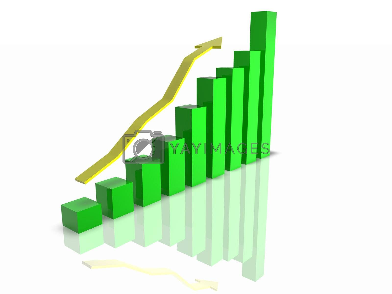 3D Render of a bar chart on white background showing growth.
