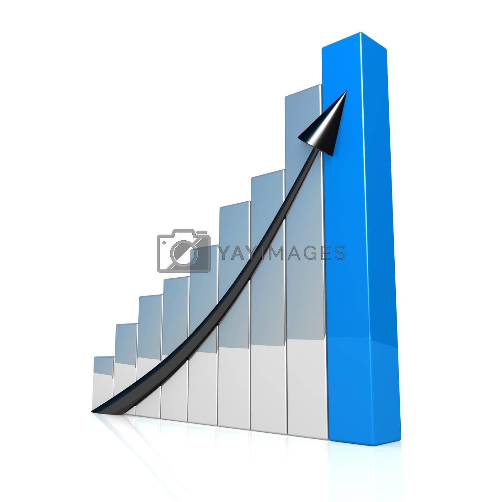 Graph by 3pod