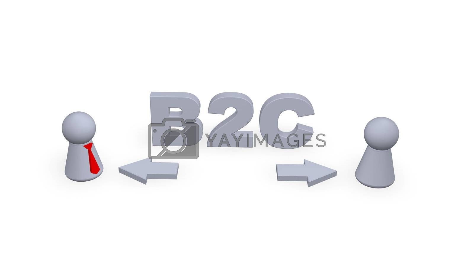 b2c text in 3d , pointers and two play figures with red tie