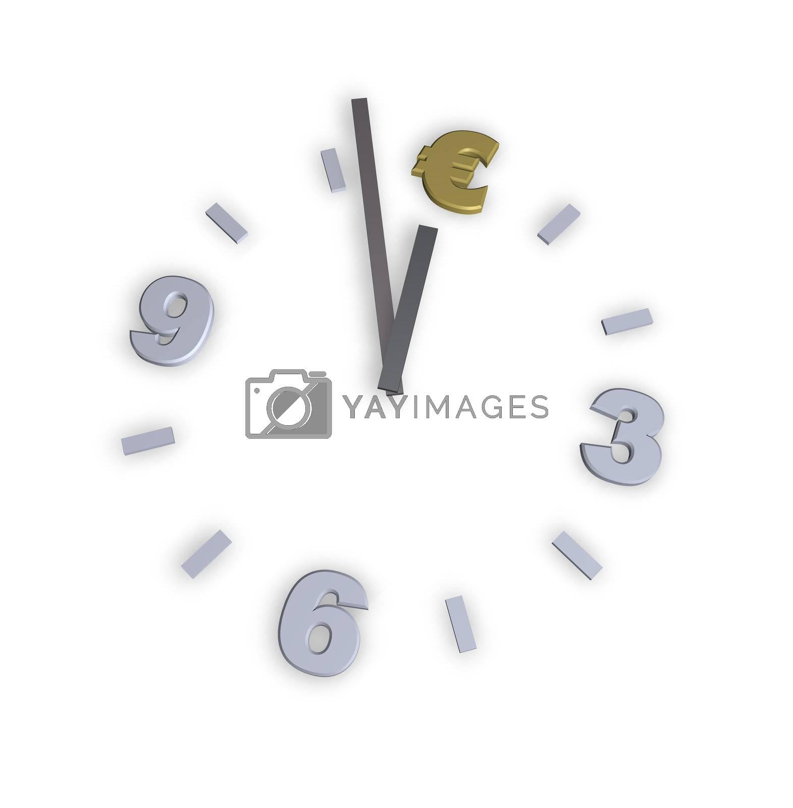 euro clock on white background - 3d illustration