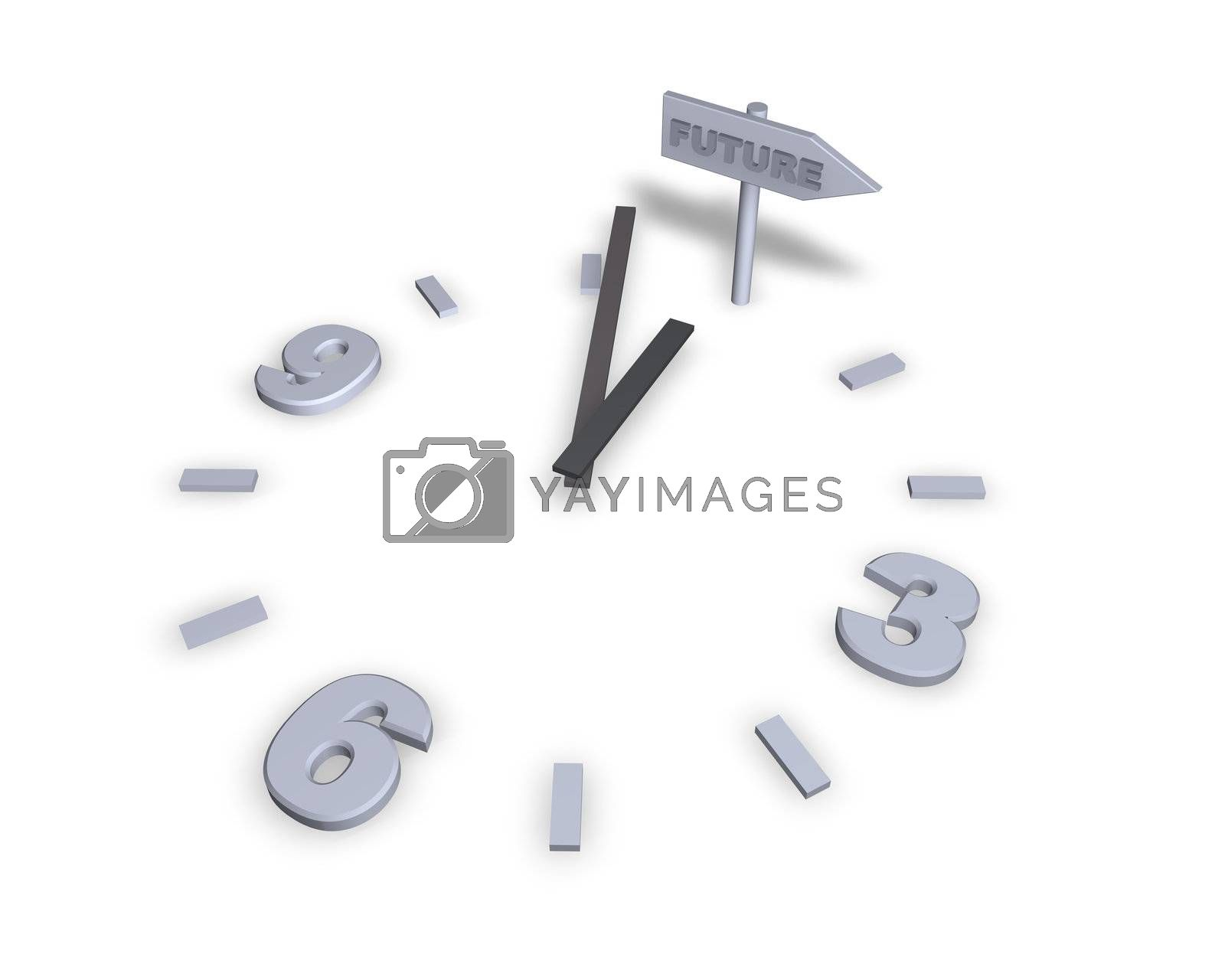 clock and sign to future - 3d illustration