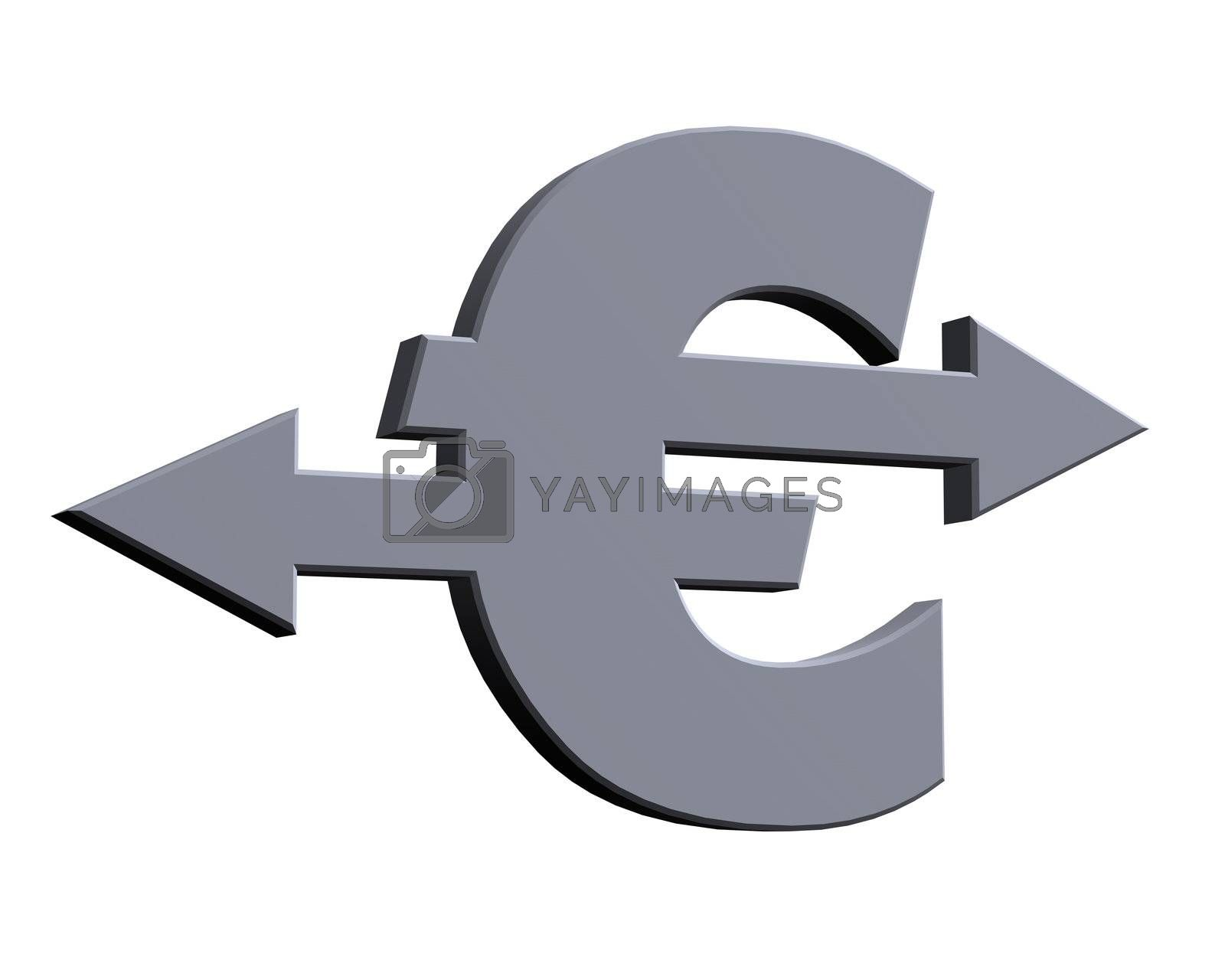 euro sign with pointers - 3d illustration