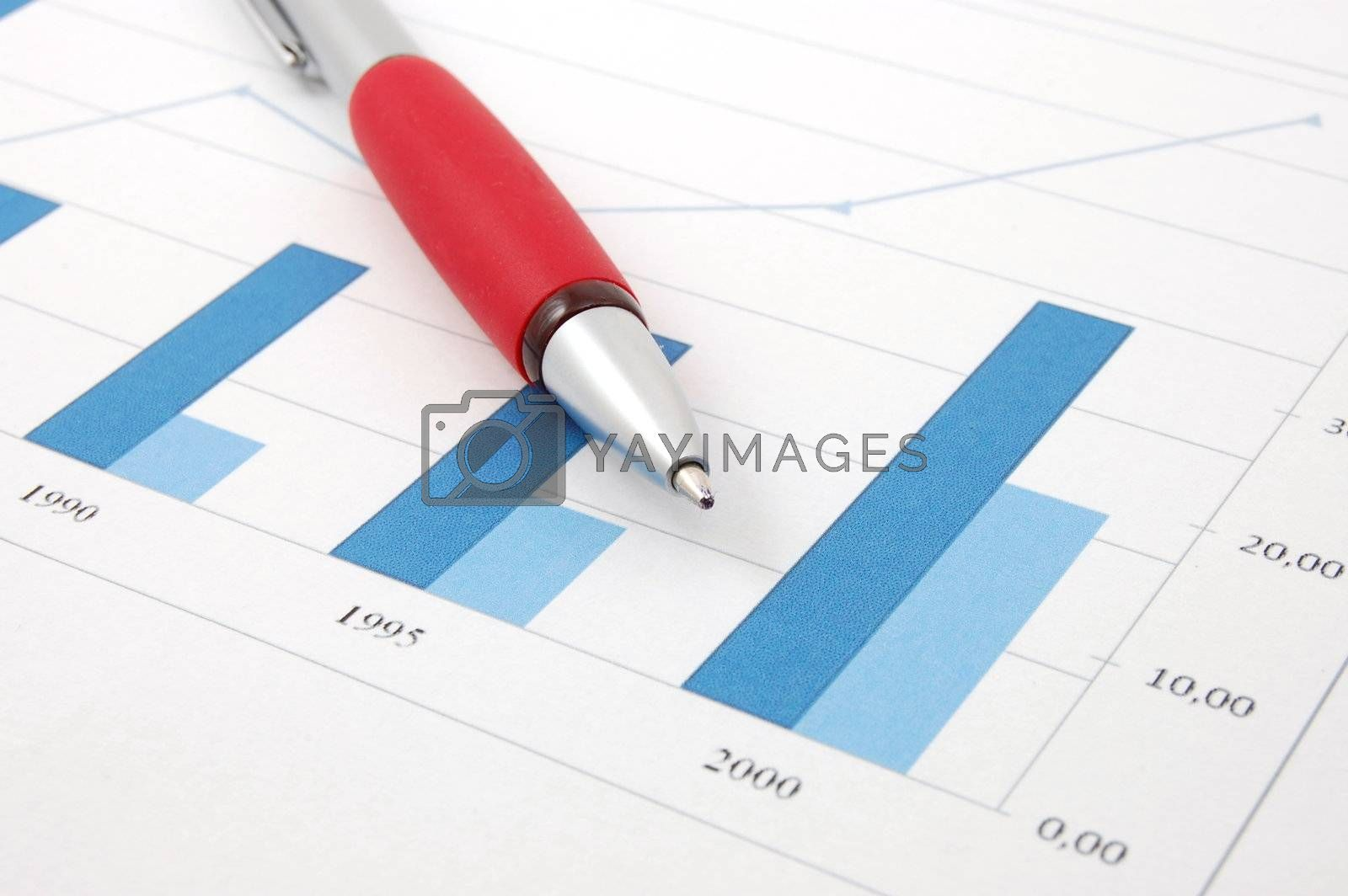 A graph which shows the economic growth