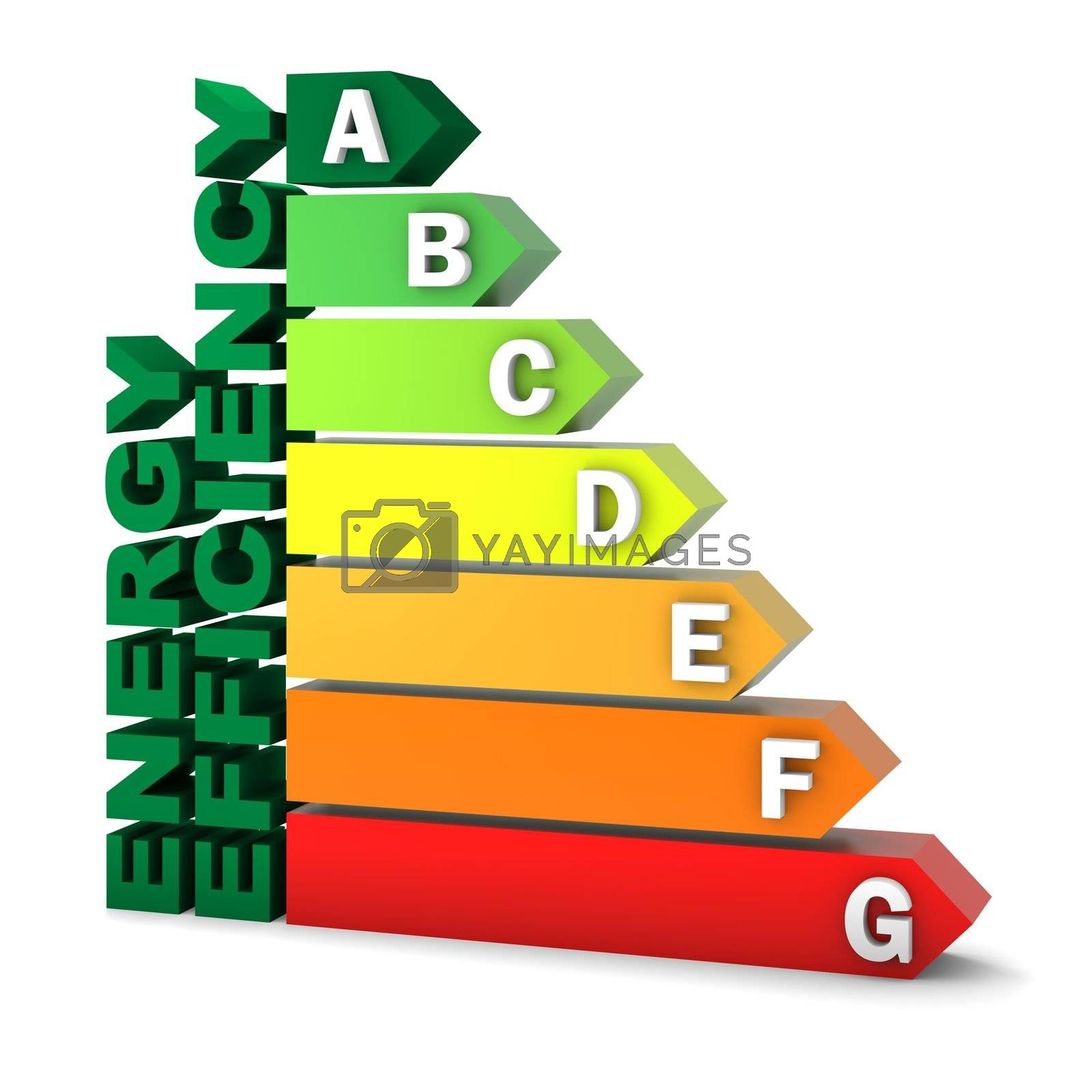 Energy efficiency rating certification system. Part of a series.