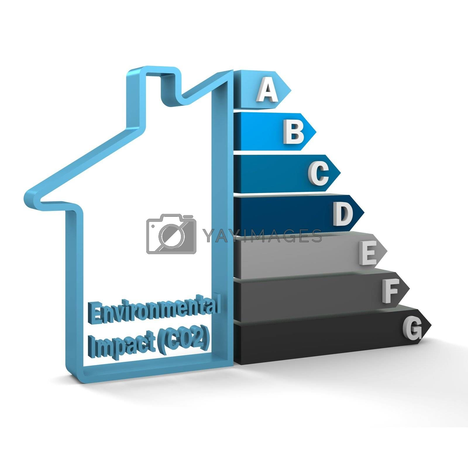 Building CO2 emission rating certification system. Part of a series
