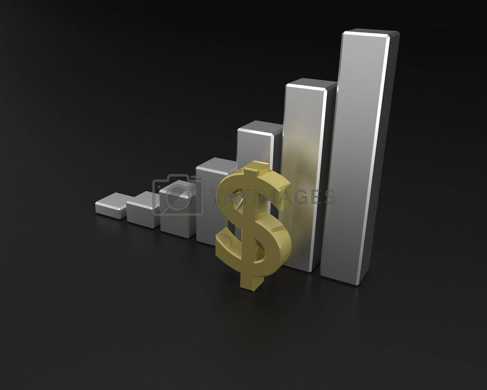 Royalty free image of Dollar financial graph by Fornax