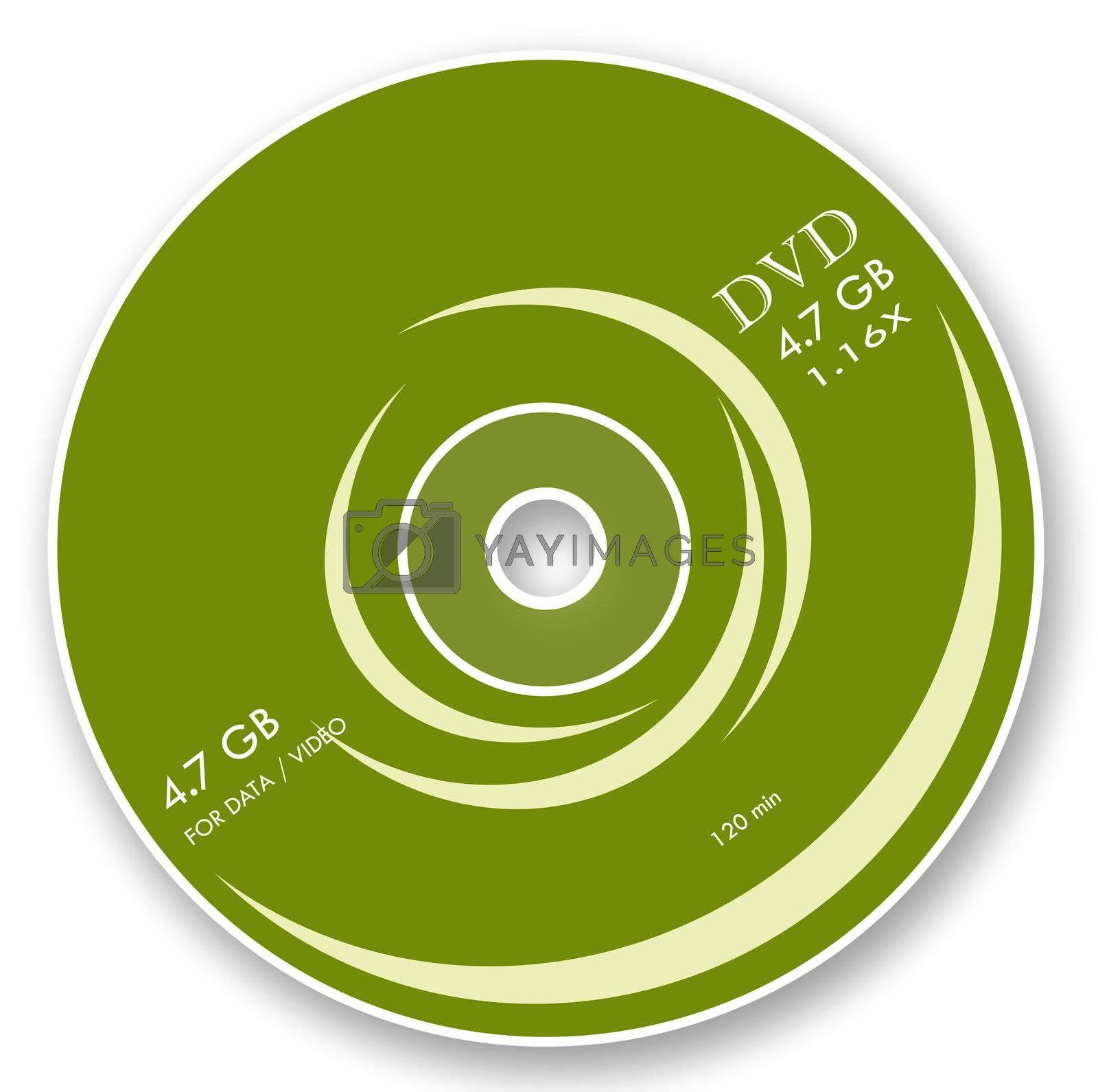 DVD by janaka