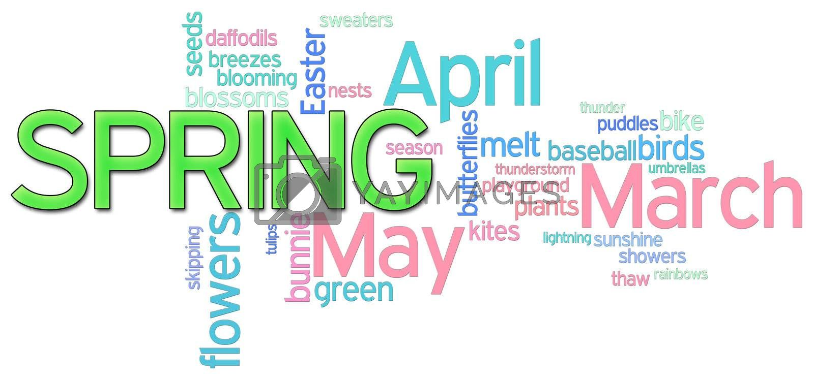 A seasonal spring word cloud on a white background
