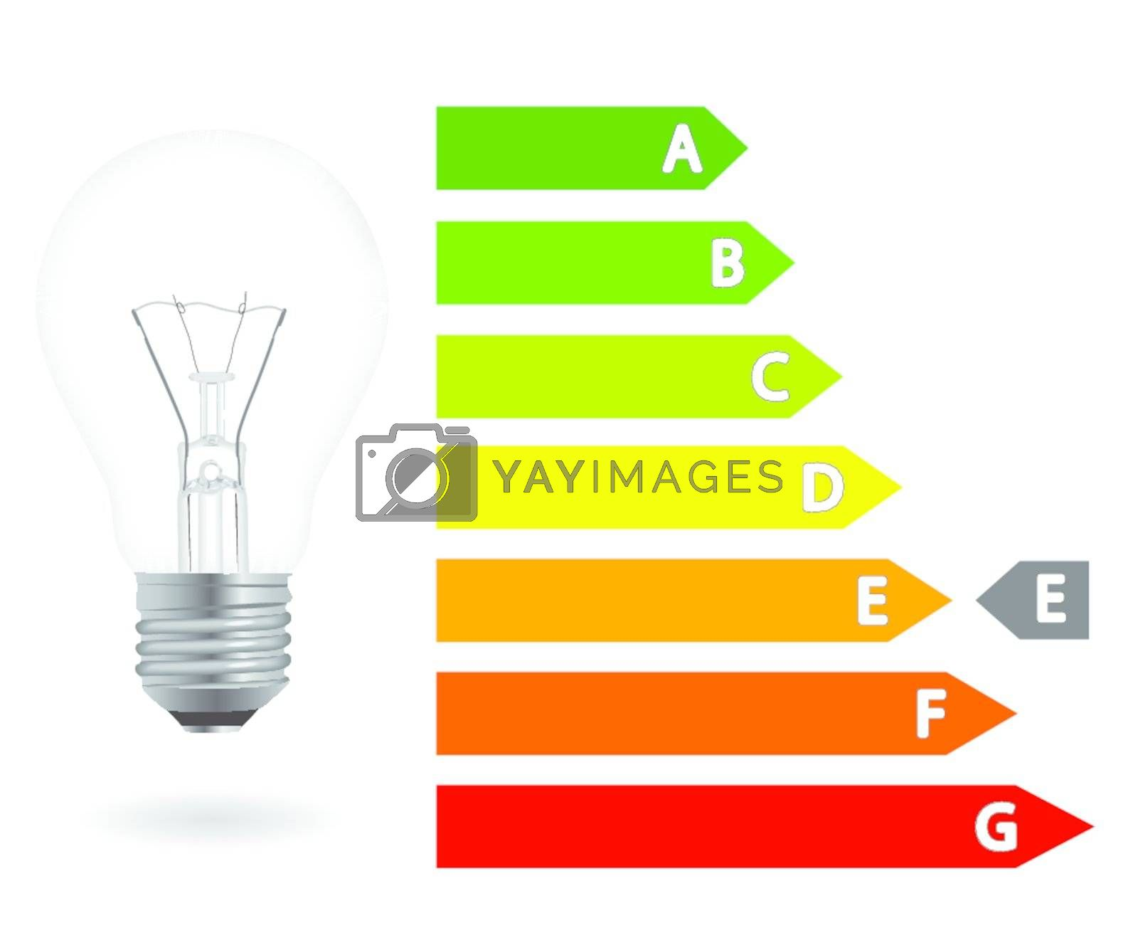 Energy efficiency light bulb Incandescent. Vector Illustration EPS10.