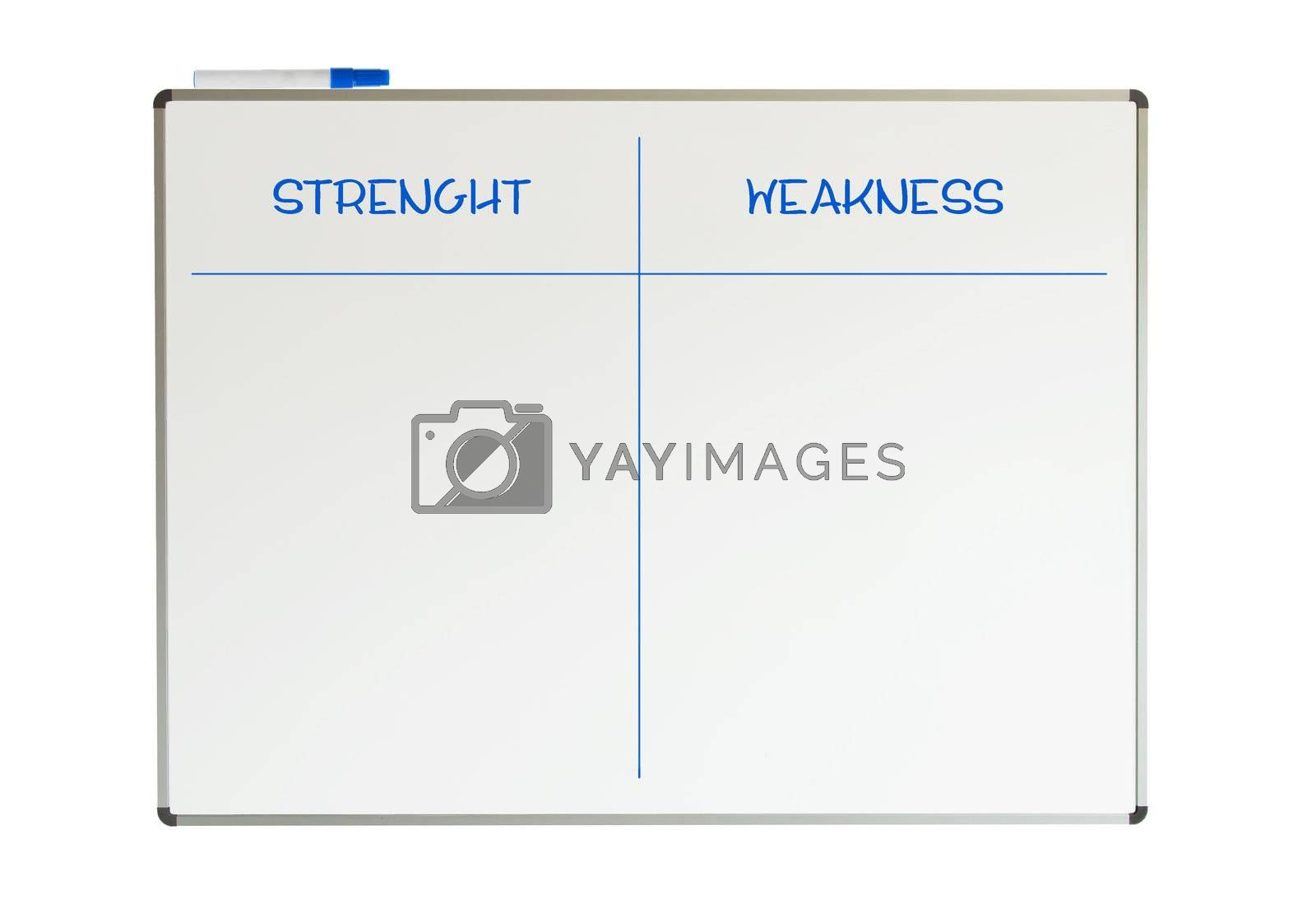 Strength and weakness on a whiteboard, isolatedon white