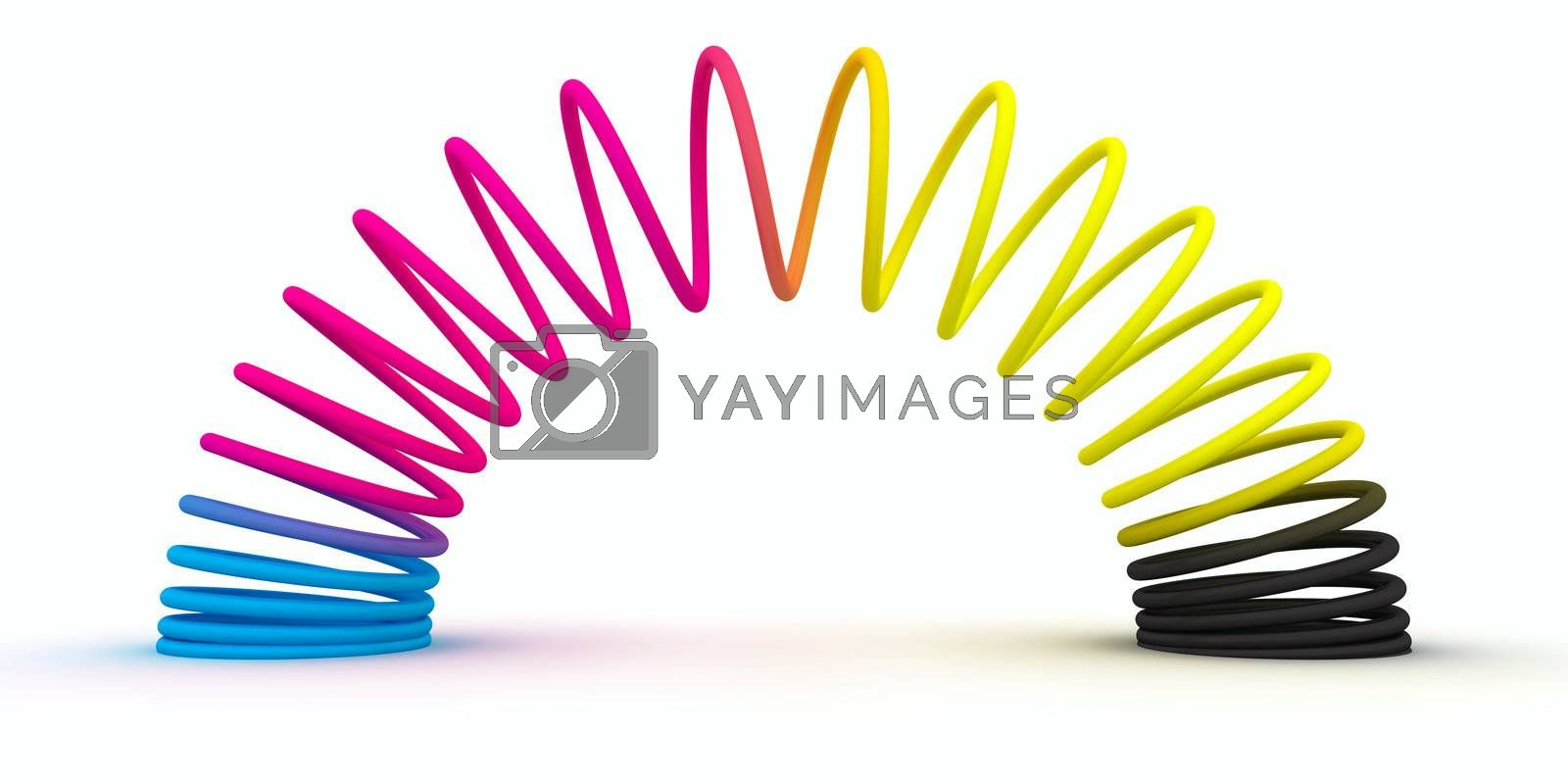 Spiral spring of CMYK colors isolated on the white background