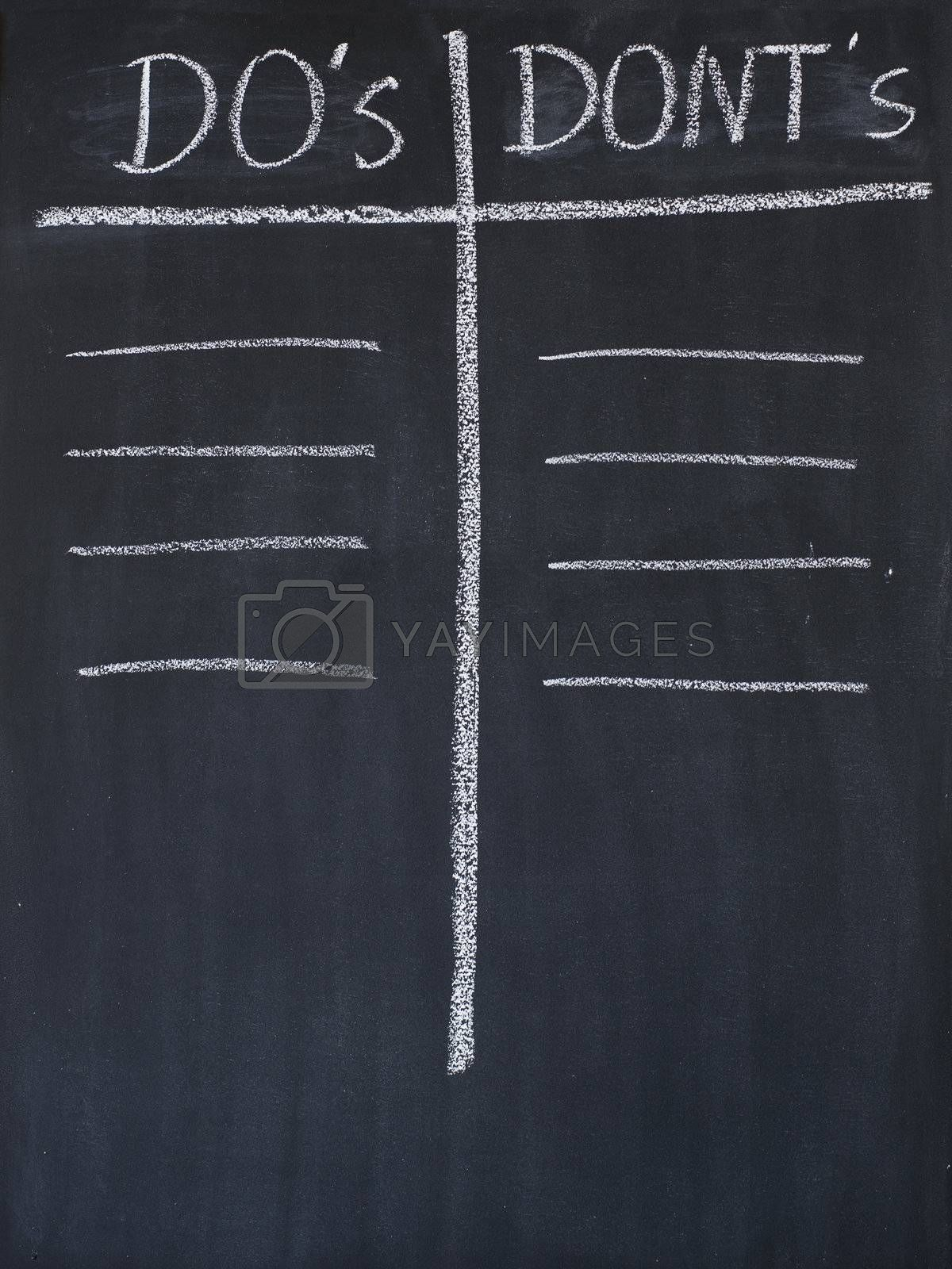 Do's and dont's list drawn on a blackboard