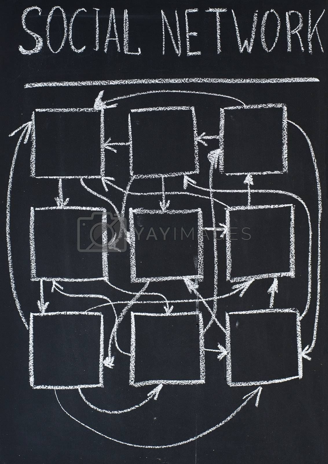 Scheme of social network drawn on a blackboard