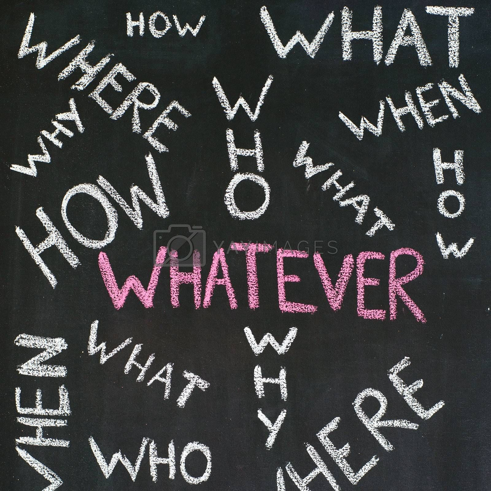 Frequently asked questions handwritten on a blackboard