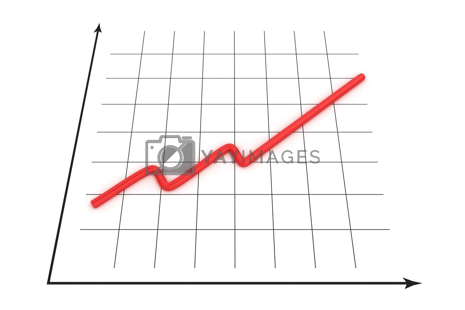 Graph of growth curve