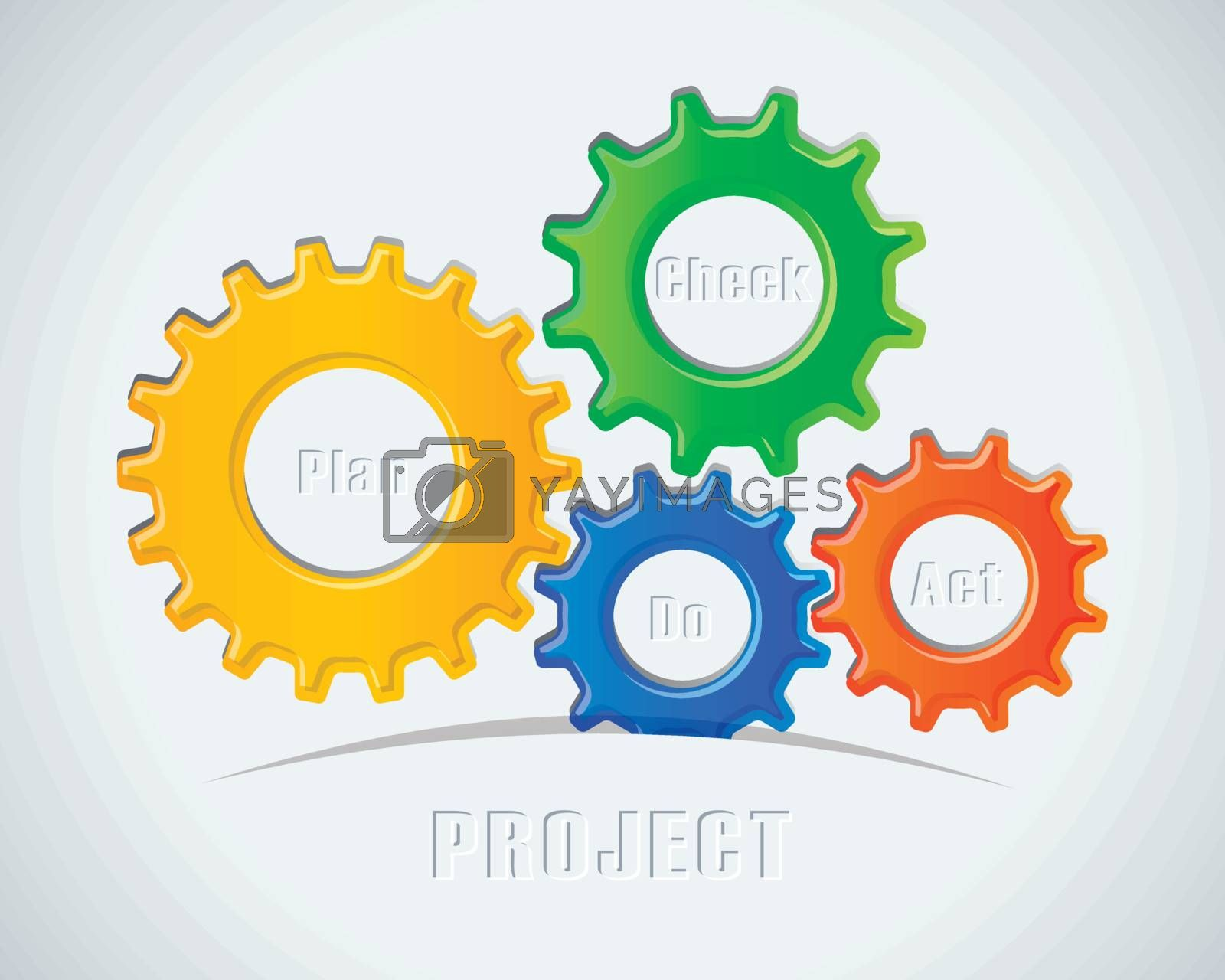 The Four Pieces SWOT Gears For Business Concept