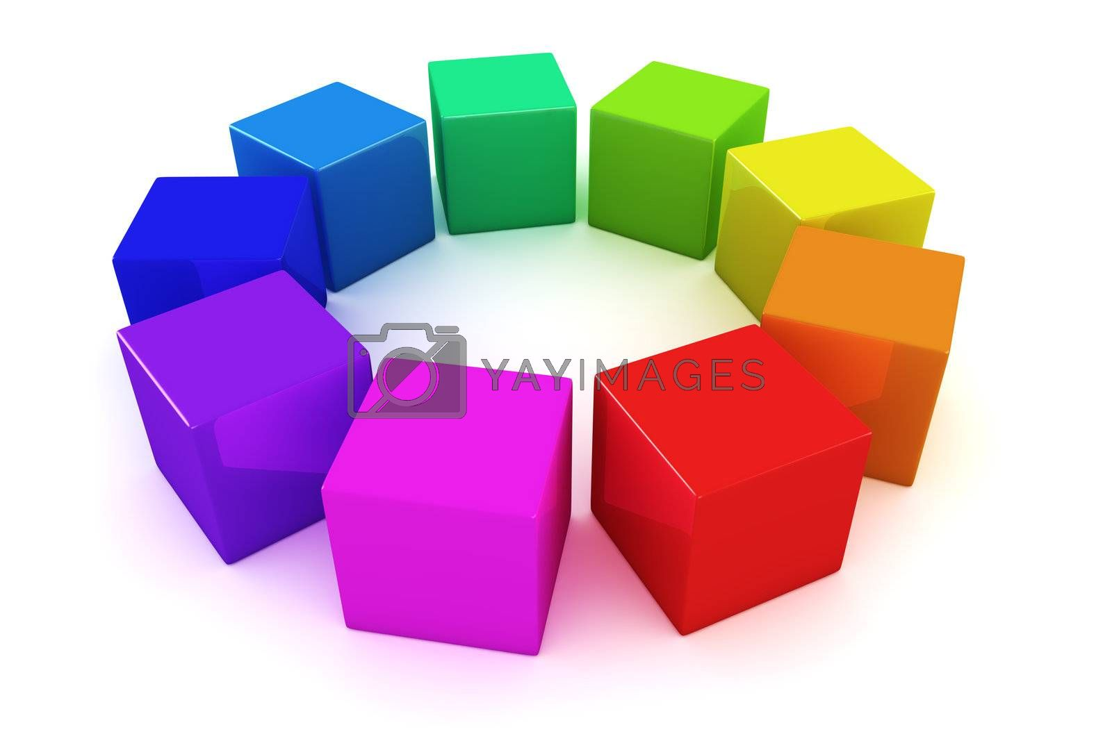 Rainbow cubes in the circle