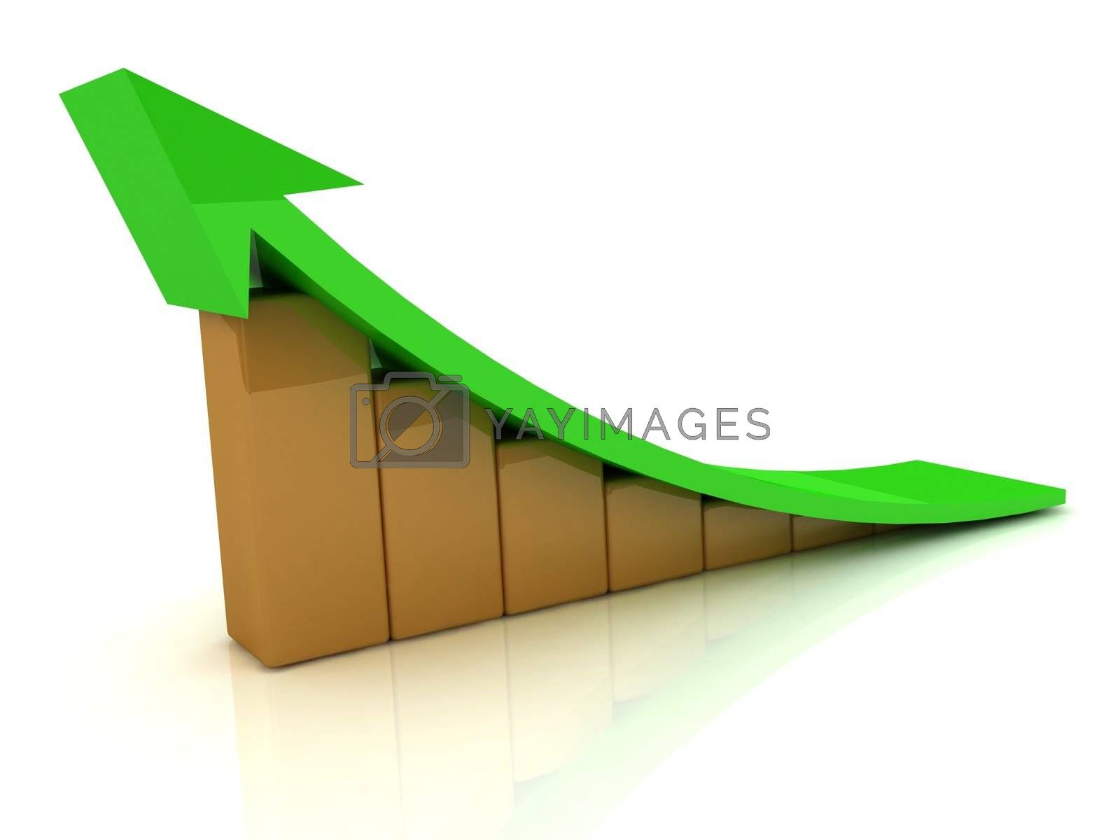 3D chart the growth of the orange bars with a green wide arrow