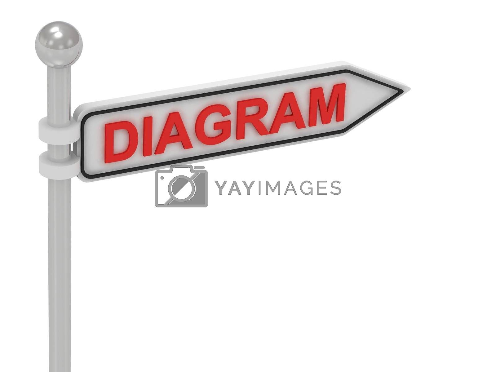 DIAGRAM arrow sign with letters on isolated white background