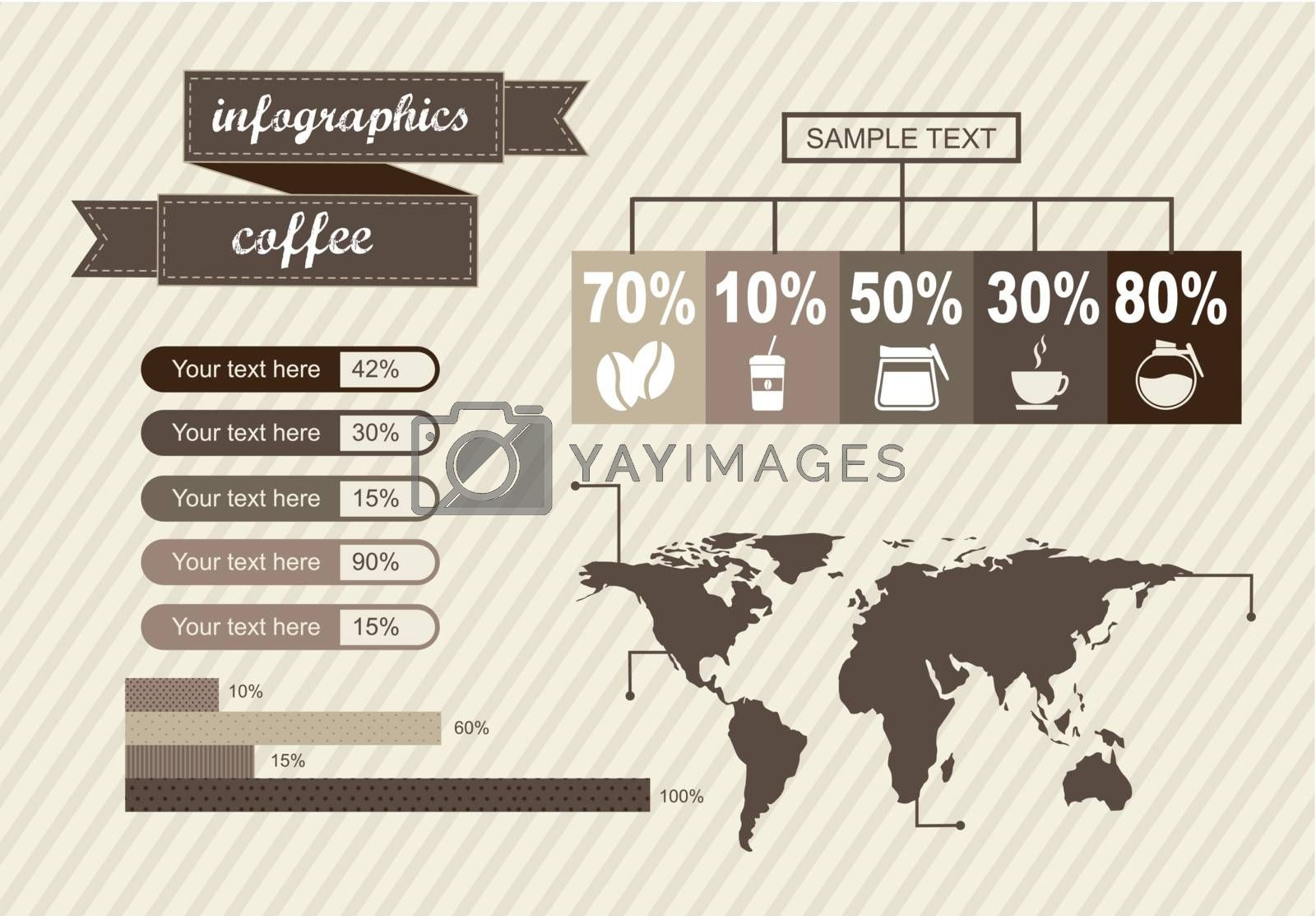 infographics of coffee, vintage style. vector illustration