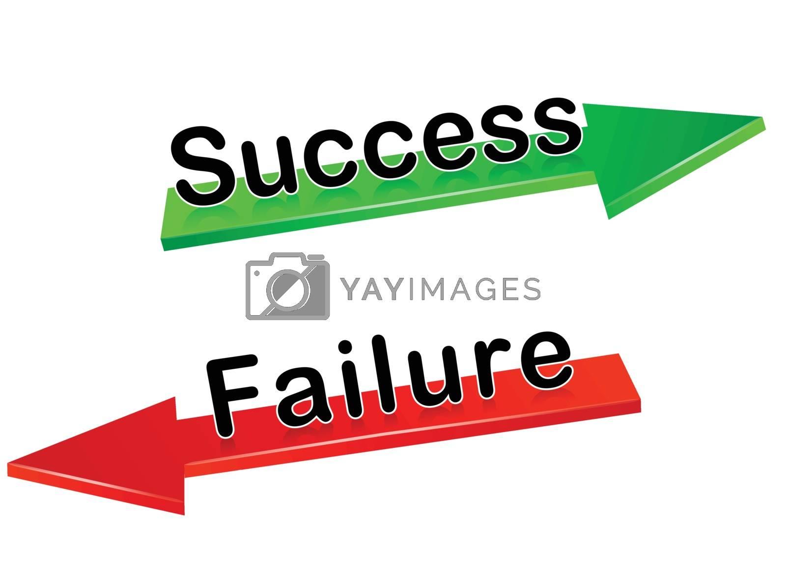 Success,failure