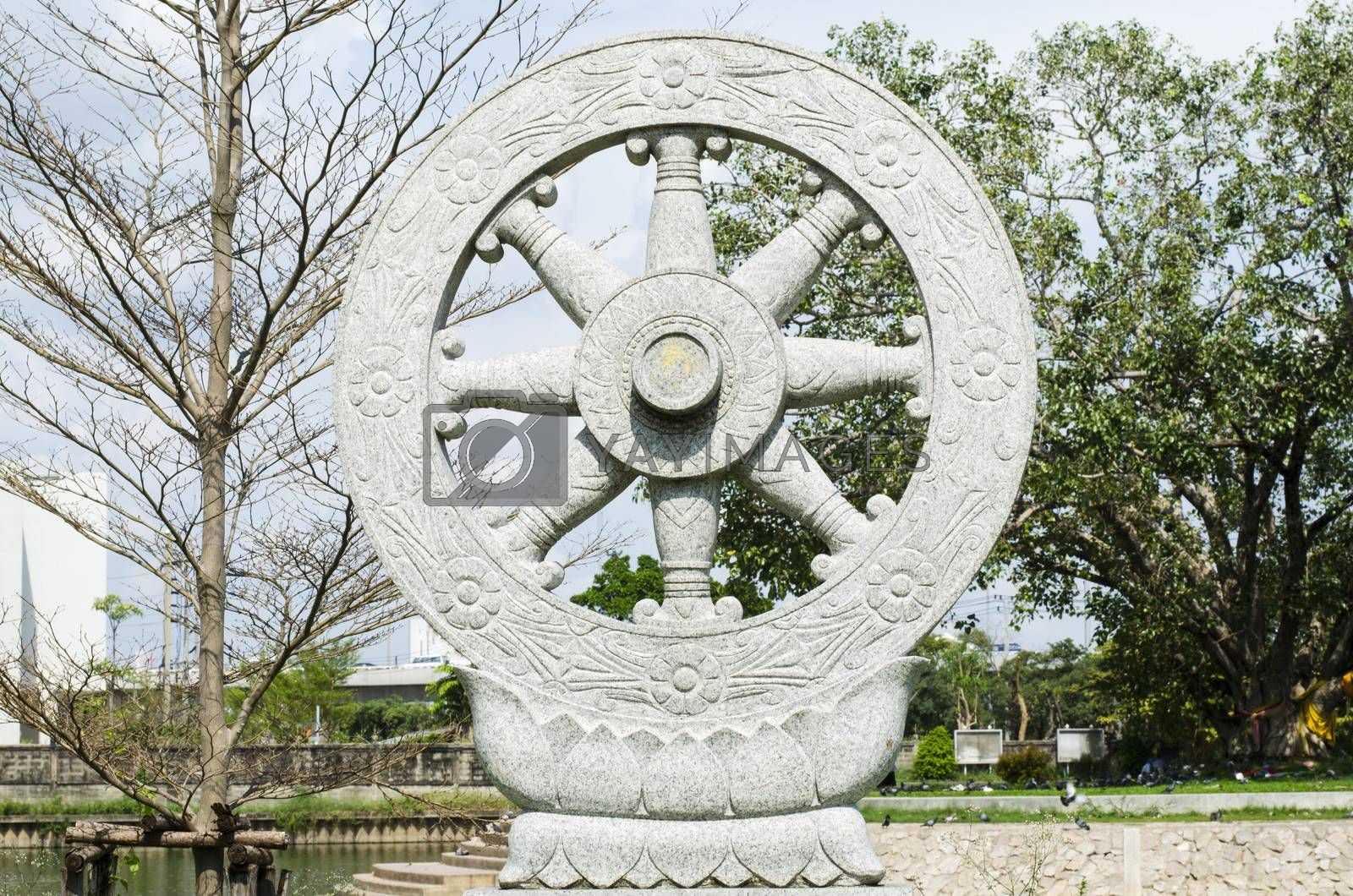 wheel of fortune Buddhism in thailand temple