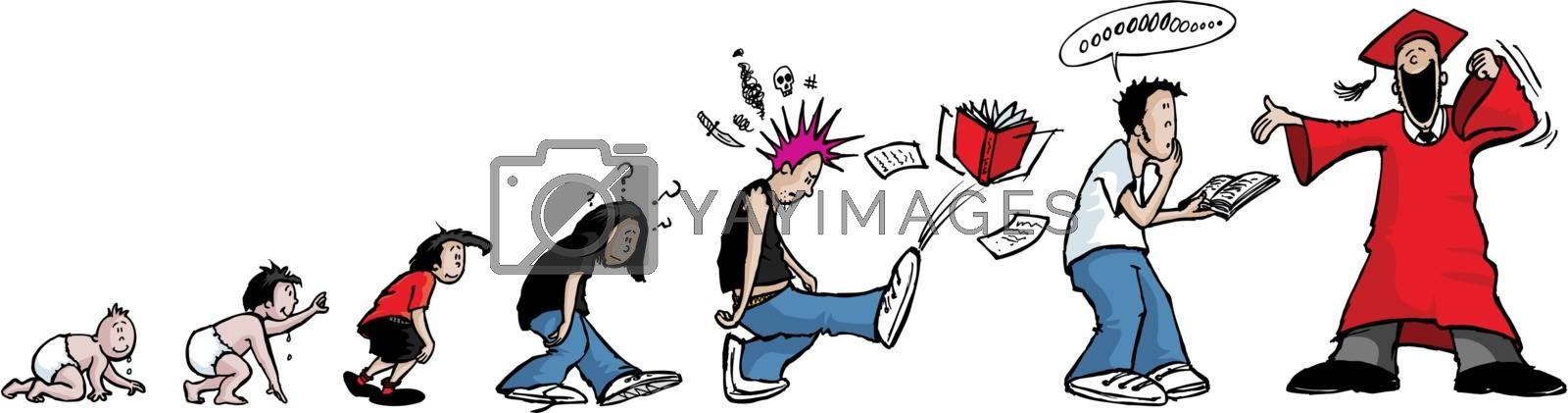 Cartoon of the evolution of a child from toddler to college. Layered vector file.